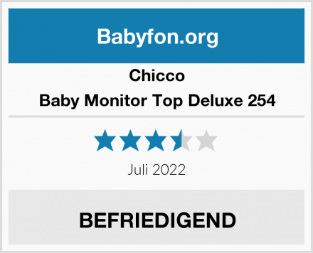 Chicco Baby Monitor Top Deluxe 254 Test